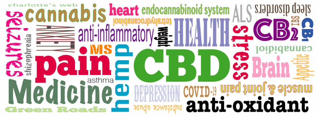 CBD - Green Roads - BalancedBodies.com